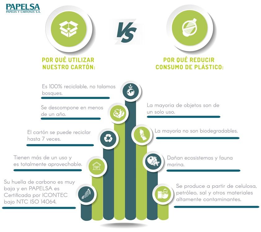 ADVANTAGES OF CARDBOARD PACKAGING VS PLASTIC